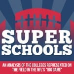 "Information and statistics about the colleges attended by NFL players in the ""Big Game""."