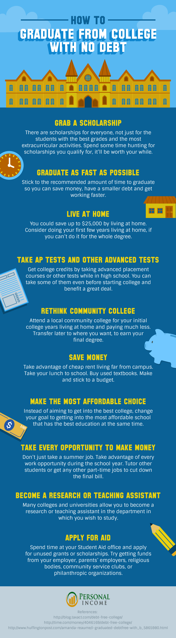 how to graduate from college no debt infographic how to graduate from college no debt