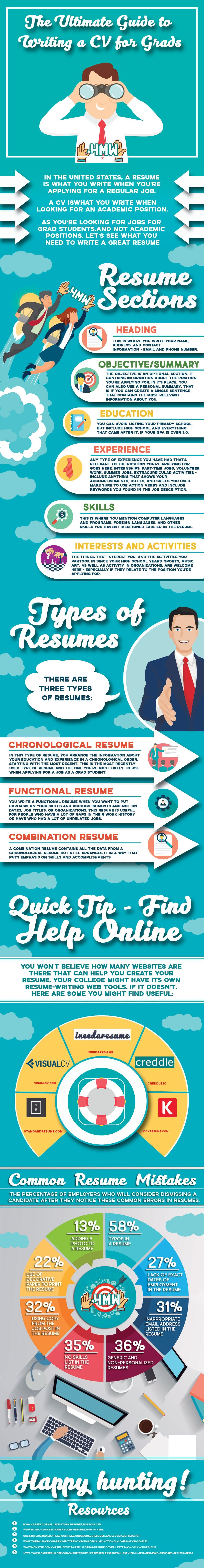 Here's our ultimate guide on writing a college internship resume or CV