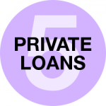 How to pay for college: private loans