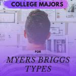 Student looking at research about Myers Briggs types